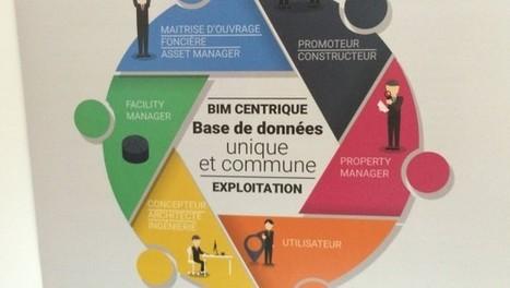 Bâtiment : le BIM entre en exploitation | Ing_Building | Scoop.it