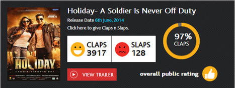 Top Claps and Slaps of June | Bollywood movie reviews and news | Scoop.it