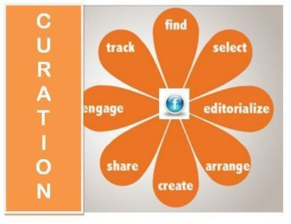 Social Intelligence— Content Curation a Key Filter | Kevin I Mills | Scoop.it