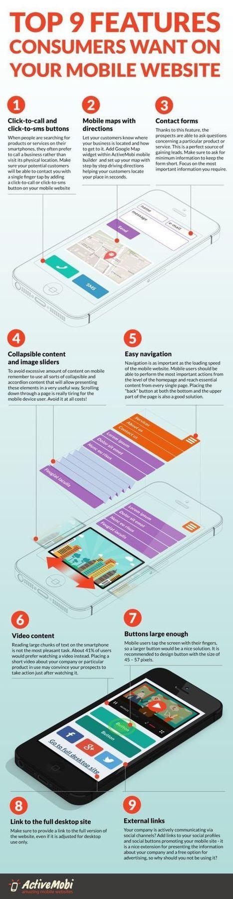 9 Besonderheiten, die mobile Nutzer auf mobilen Webseiten erwarten (Infografik) - DIGITALSTRATEGIE   Digitale Kommunikation   Scoop.it