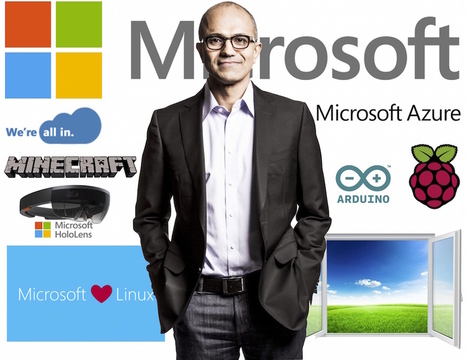Microsoft vuelve a ser una empresa interesante » Enrique Dans | Nuevos medios y vida digital | Scoop.it