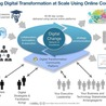 CIM Academy Strategic Marketing