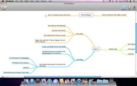 Mac App Store - MindNode (free) | All Things Mac | Scoop.it