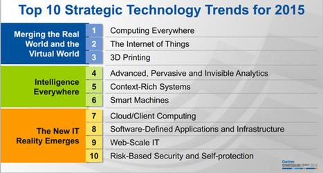 Gartner: Top 10 Strategic IT Trends For 2015 | Tech Revolution 3.0 | Scoop.it