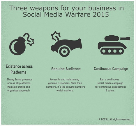 Three weapons for your business in Social Media Warfare 2015 -DCCSL( Leading SEO Company in London) | GrenThumb- PR wing of Grasshoppers India Pvt. Ltd | Scoop.it