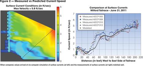 CFD Modeling to Design a Fish Lift Entrance - HydroWorld | Sediment transport mechanics | Scoop.it