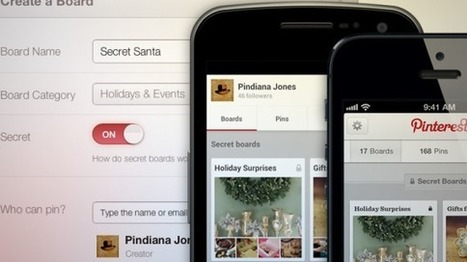 Pinpointing Sales with your Pinterest Account | Pinterest | Scoop.it