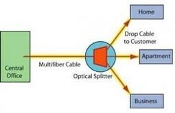 The growing of FTTx – Fiber optic | FTTx | Scoop.it