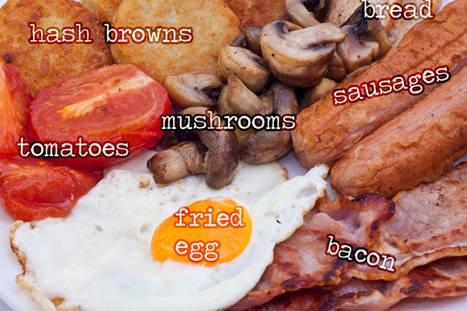 """Reading Comprehension: """"The English Breakfast"""" 