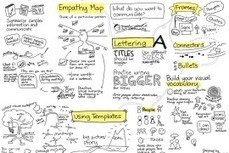 50 Ideas And Resources For More Visual Learning -   Tablets na educação   Scoop.it