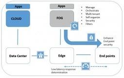 Cisco France /  l'IoT nécessite d'adapter le modèle du cloud avec le Fog Computing | Sud-Ouest intelligence économique | Scoop.it