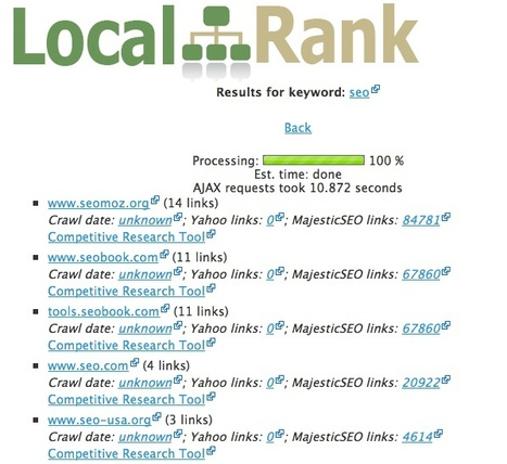 Link Building Tool Review: SEO Book | Content Strategy |Brand Development |Organic SEO | Scoop.it