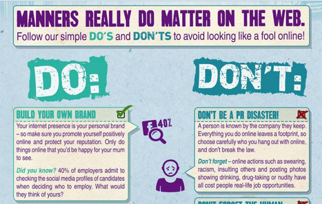 Manners Matter Online  (Infographic) | Technology for school | Scoop.it