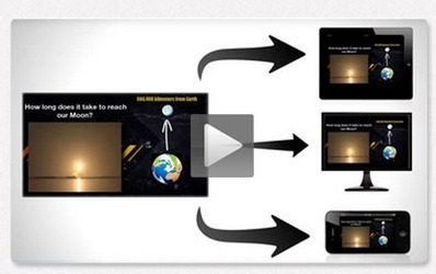 The new Camtasia Studio 8, the Flipped Classroom and Mobile Learning [Review] | John Dewey | Scoop.it