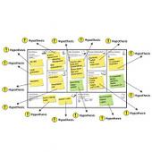 "Valida tu modelo de negocio mediante ""Customer Development ... | Draft! | Scoop.it"