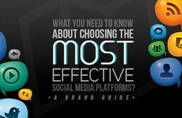 How To Choose The Right Social Media Platform For Your Goals [INFOGRAPHIC] - AllTwitter | Media and Communications | Scoop.it