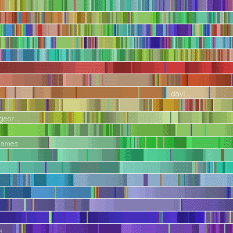 Best Industries 2012: Big Data | Complex Insight  - Understanding our world | Scoop.it