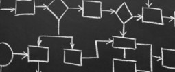 Five Steps to Successful Content Governance | Crispy Content - Content & Strategy | Scoop.it