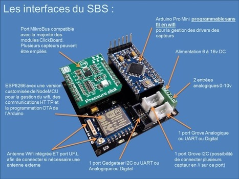 Smart Board Sensors en pré-commande | Hightech, domotique, robotique et objets connectés sur le Net | Scoop.it