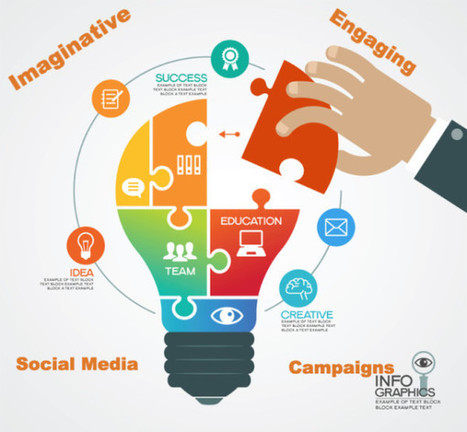 6 Imaginative, Engaging and Creative Social Media Campaigns | Social Media South Africa | Scoop.it