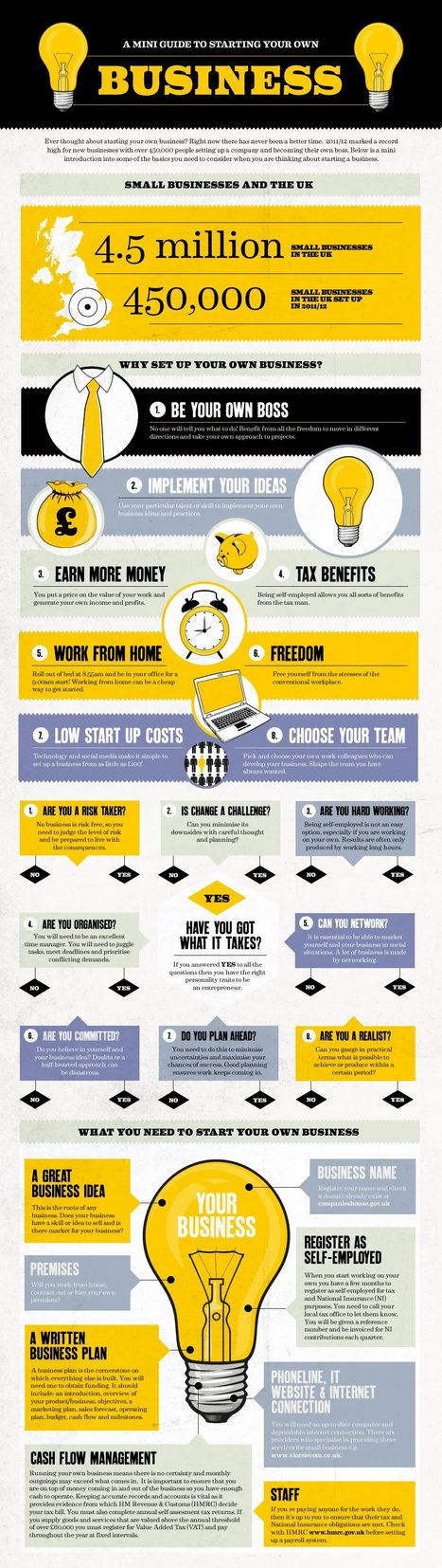 The Facts On The Benefits Of Starting Your Own Business | Sales & Relationship Management | Scoop.it