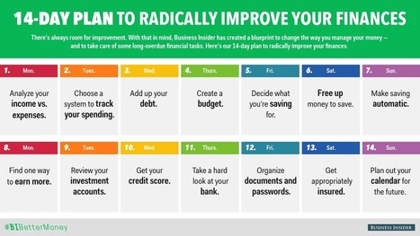 14-day plan to radically improve your finances [CALENDAR] | INSIGHTMEMAJU | Scoop.it