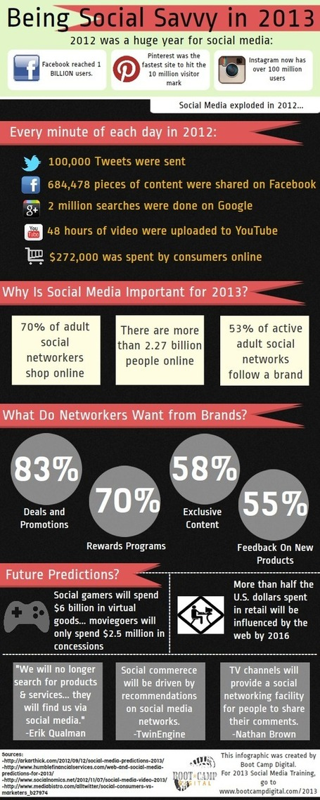 Be Social #PR Savvy in 2013 [Infographic] | Thank You Economy Revolution | Scoop.it