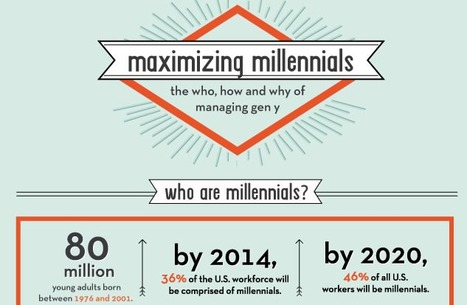 Millennials in the Workplace - Infographic | Good Advice | Scoop.it
