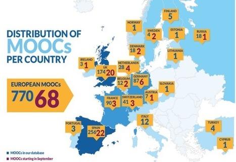 La MOOC Revolution en el Centro de Innovación del BBVA   Educación, Comunicación y Redes Sociales   Scoop.it