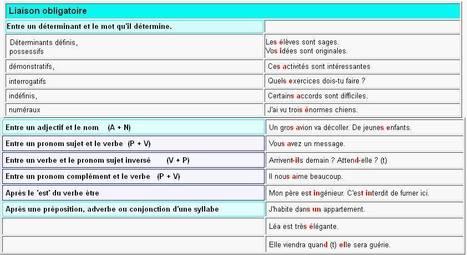 Liaisons obligatoires   Conny - Français   Scoop.it