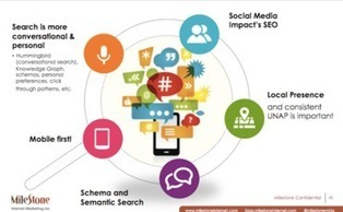 Digital Data Trends – Search, Social, & Content Fusion - Search Engine Watch | ThinkinCircles | Scoop.it