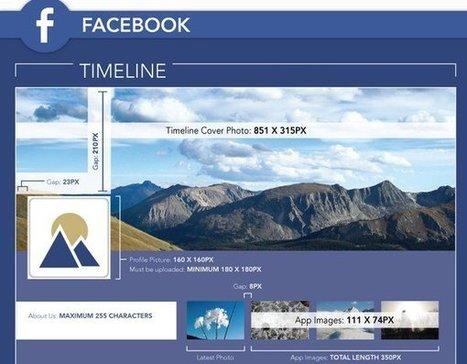 Guía de tamaños de imágenes para publicar en Facebook, Google+, Twitter y Linkedin [Scoopit @josem2112] | Tecnología y Educación | Scoop.it