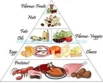 Right Diabetes Meal Plan Lowers Blood Sugar Levels   What is Diabetes   Scoop.it