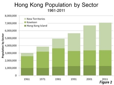The Evolving Urban Form: Hong Kong | Newgeography.com | comple-X-city | Scoop.it