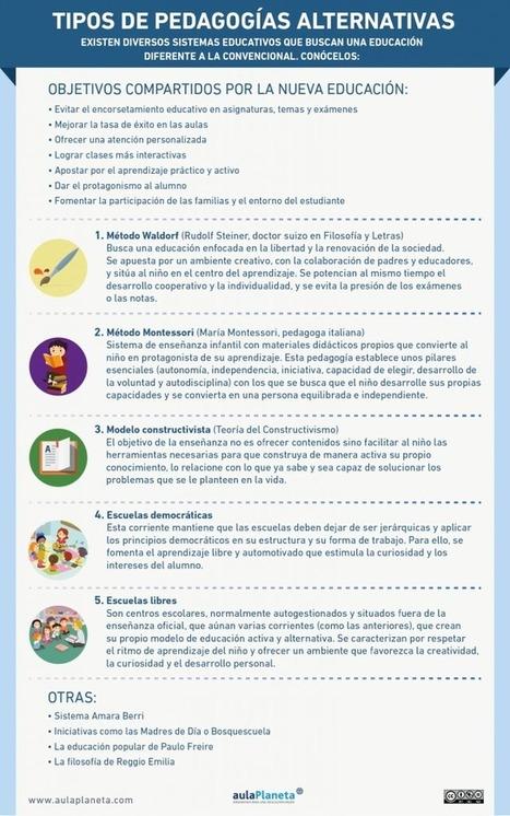 Tipos de pedagogías alternativas | Educación y TIC en Mza | Scoop.it