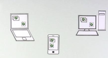 Dropbox: A Multi-Tool for Educators | ILearn with Ipads | Scoop.it