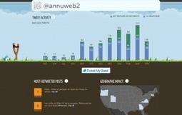 TweetSheet. Faites une infographie de votre activité sur Twitter. | Les outils du Web 2.0 | Radio d'entreprise | Scoop.it