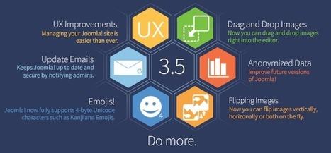 Mise à jour du calendrier de publication de Joomla! 3.5 | Autour du CMS Joomla | Scoop.it