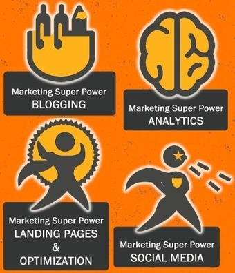 Discover YOUR Marketing Super Power [Decision Tree] | Digital Marketing Miscellany | Scoop.it