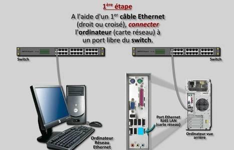 Tutoriel pour contrôler un TNI à partir d'une tablette ou d'un smartphone | Innovations numériques, logiciels, apprentisage, web 2.0 | Scoop.it