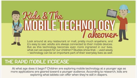 Infographic: THE FUTURE OF MOBILE LEARNING | The Blue Blog - Boise State University | Ipad | Scoop.it