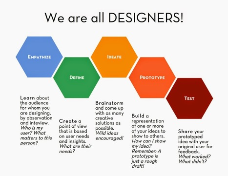 "These 3 Things I Know are True: Design Thinking: ""Yes, and..."" vs. ""Yes, but..."" 