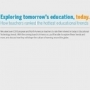 The Hottest Educational Technology Trends based on Teachers - Infographic | TopicList | Scoop.it