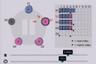 Raft Consensus Algorithm Visualization | Distributed Architectures | Scoop.it