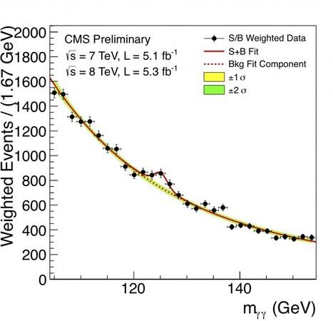 Boson de Higgs : 99,9999% des médias seraient tombés dans le panneau   TICE & FLE   Scoop.it