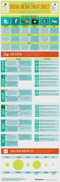 30 Social Media Tactics - Webmag.co | Digital Resources for Net Professionals | InformationCommunication (ICT) | Scoop.it