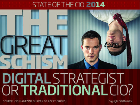 Who's Who in Cloud January 10, 2014 | C-Suite Considerations | Scoop.it