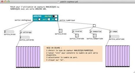 pure-data : Les capteurs pour les nuls (avec Arduino) | TPE 1S1 2013-2014 | Scoop.it
