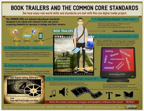 Book Trailers for Readers - Book Trailers and Common Core Standards | NMS Common Core help for teachers | Scoop.it