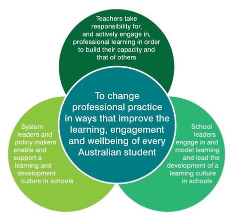 About Professional Learning | Australian Institute for Teaching and School Leadership | EdICTeD | Scoop.it